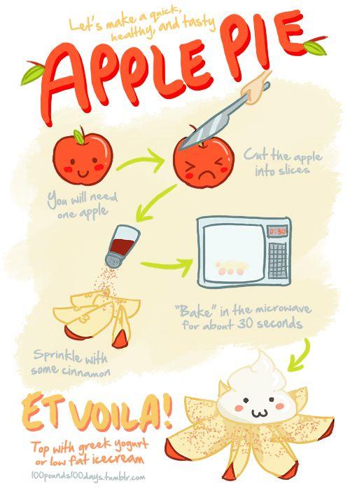 Gezond recept appeltaart