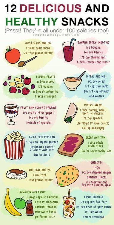 Gezonde snacks foodspiration recepten