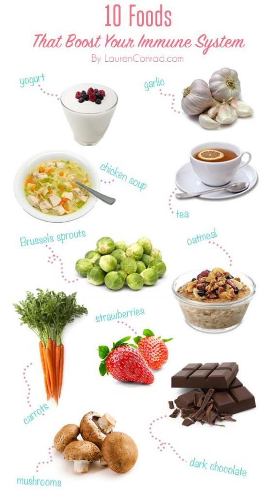 Goede voeding voordelen gezond eten foodspiration