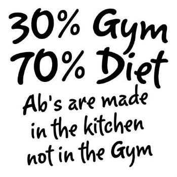 Healthy food foodspiration