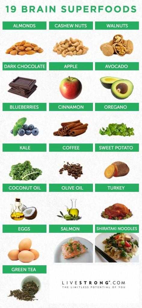 Superfood foodspiration voordelen gezond eten