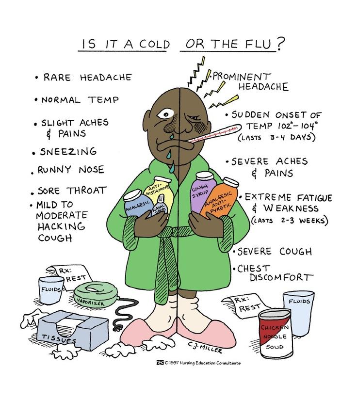 verkouden of griep