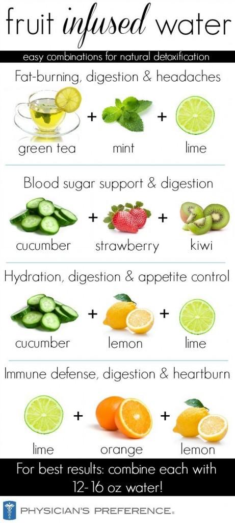 fruitwater-gezondheid-ziektes